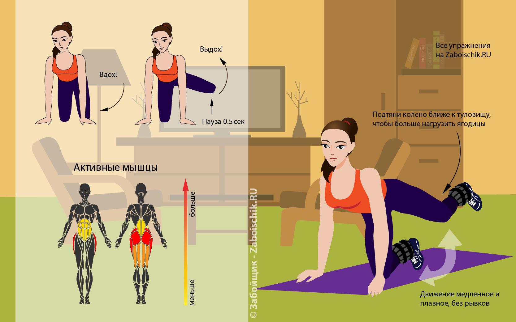 Упражнение для ног в домашних условиях для женщин