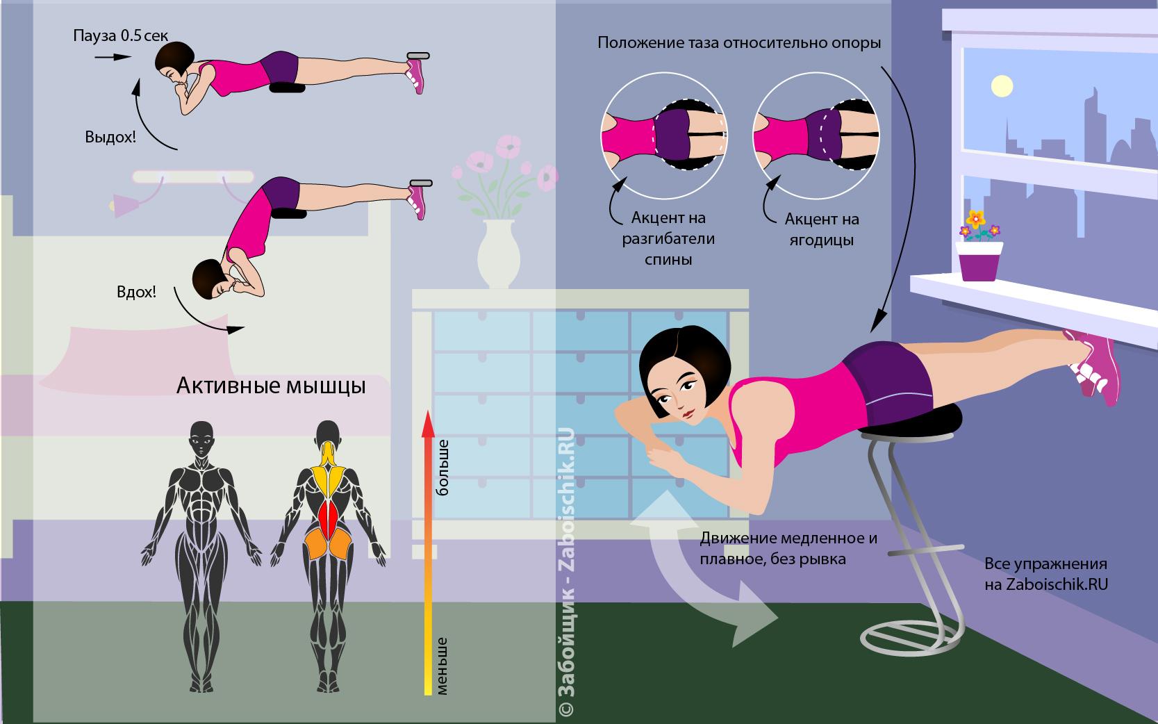 Силовые тренировки в домашних условиях для девушек: лучшие