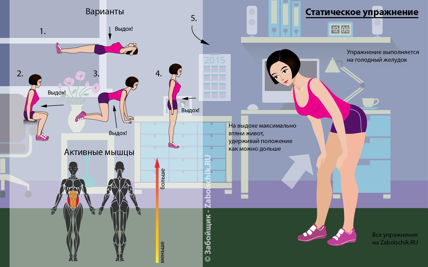 Как правильно делать упражнение вакуум для живота?