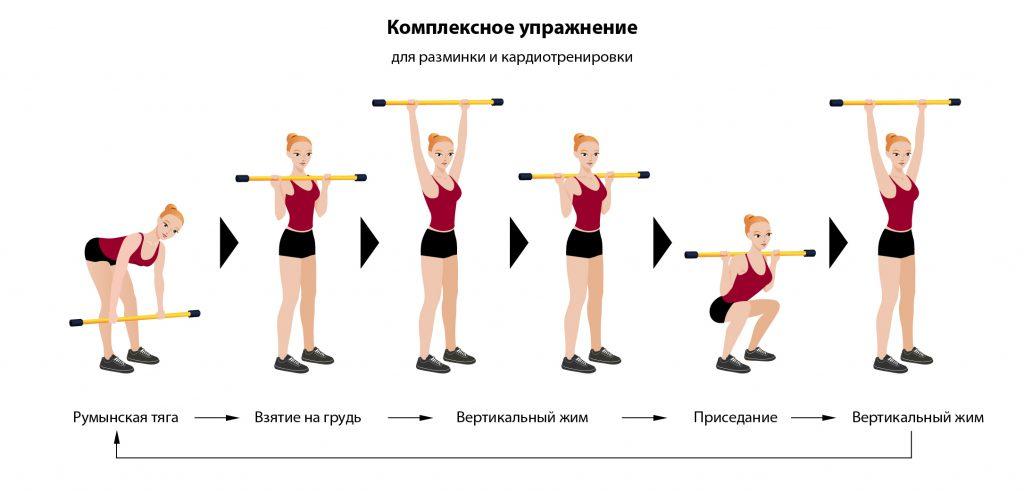 Упражнения для кардиотренировки в домашних условиях